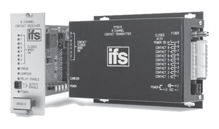 DT3025 UTC IFS 8-CHANNEL CONTACT MAPPING TRANSMITTER SM, 1 FIBER ************************* SPECIAL ORDER ITEM NO RETURNS OR SUBJECT TO RESTOCK FEE *************************