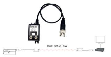 W600VT VIDEO BALUN WITH TOOLESS DESIGN ************************* SPECIAL ORDER ITEM NO RETURNS OR SUBJECT TO RESTOCK FEE *************************
